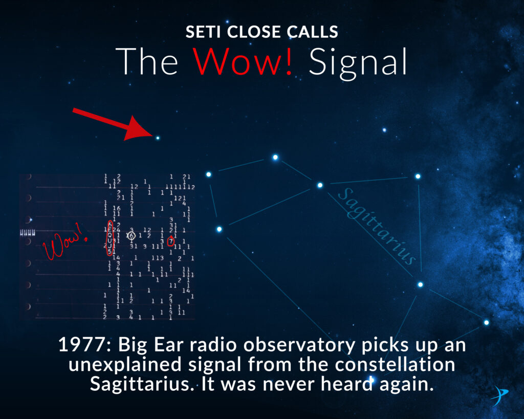 Wow mysterious signals
