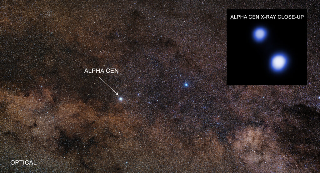 Alpha Centauri is the nearest star and can help us in unlocking the mysteries of Astrobiology
