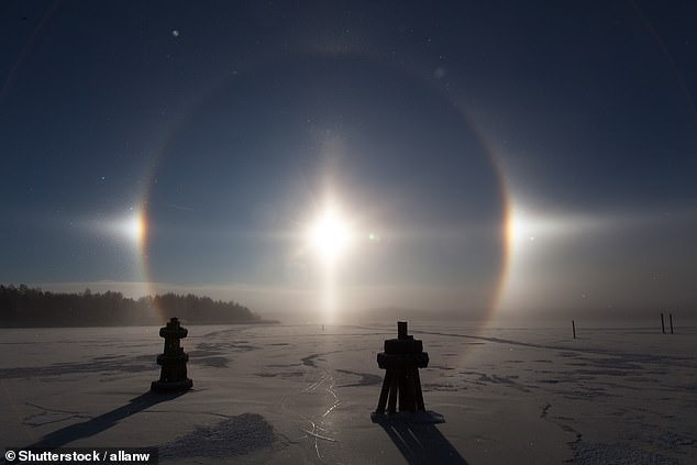 Sun dog occurs on either side of the Sun within a 22-degree halo.